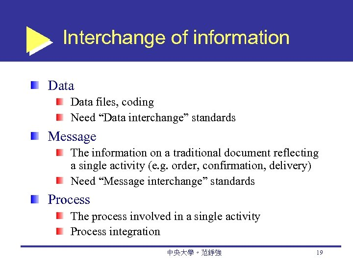 "Interchange of information Data files, coding Need ""Data interchange"" standards Message The information on"