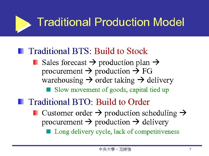 Traditional Production Model Traditional BTS: Build to Stock Sales forecast production plan procurement production