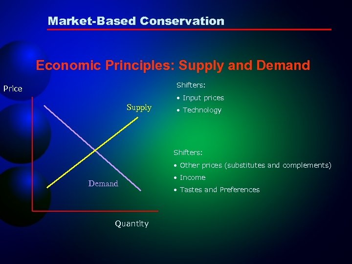 Market-Based Conservation Economic Principles: Supply and Demand Shifters: Price • Input prices Supply •