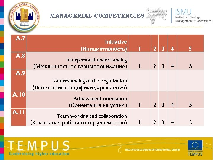 MANAGERIAL COMPETENCIES A. 7 Initiative (Инициативность) A. 8 Understanding of the organization (Понимание специфики