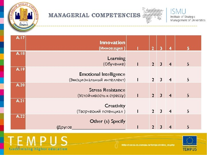 MANAGERIAL COMPETENCIES A. 17 Innovation (Инновация ) A. 18 1 2 3 4 5