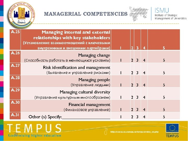 MANAGERIAL COMPETENCIES A. 25 Managing internal and external relationships with key stakeholders (Установление взаимоотношений
