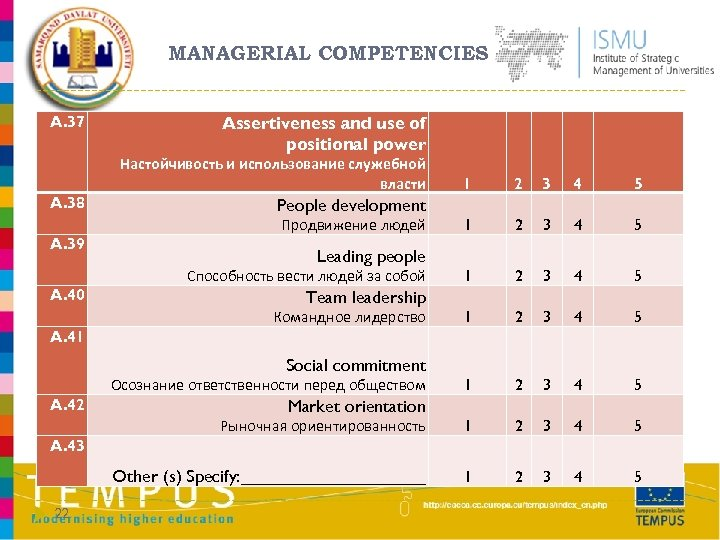 hotel management competencies Competencies that have been emphasized by hospitality industry leaders for success in the field over the years, and to report similarities as well as key changes in skills demanded of students graduating from hospitality management.