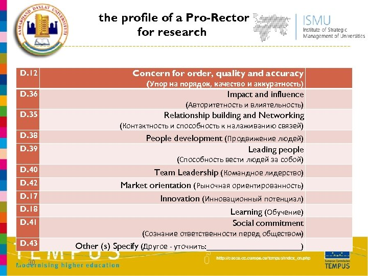 the profile of a Pro-Rector for research D. 12 Concern for order, quality and