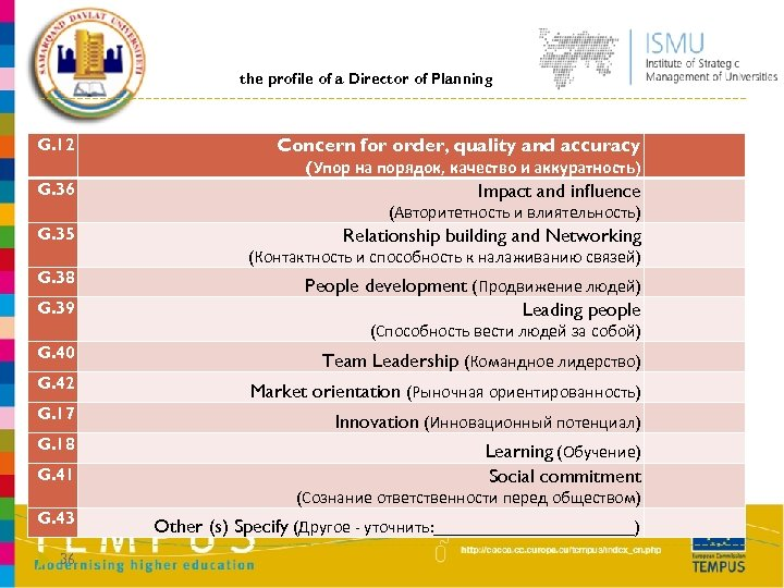 the profile of a Director of Planning G. 12 Concern for order, quality and