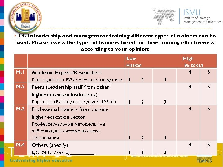 14. In leadership and management training different types of trainers can be used. Please