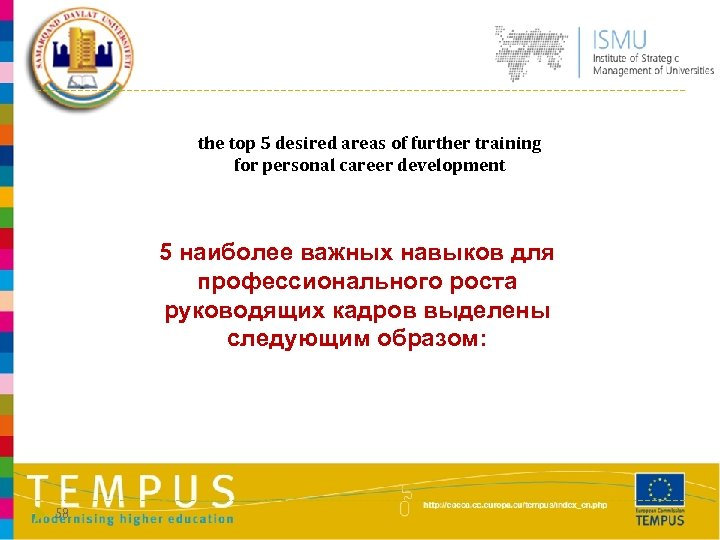 the top 5 desired areas of further training for personal career development 5 наиболее