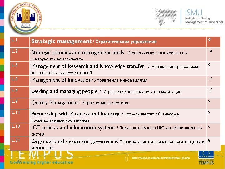 L. 1 Strategic management / Стратегическое управление 9 L. 2 Strategic planning and management