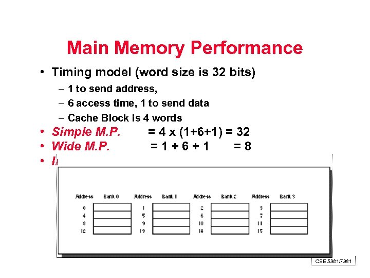 Main Memory Performance • Timing model (word size is 32 bits) – 1 to