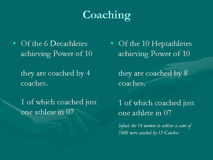 Coaching • Of the 6 Decathletes achieving Power of 10 • Of the 10