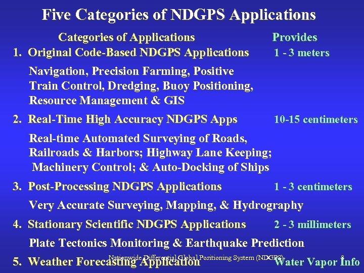 Five Categories of NDGPS Applications Categories of Applications 1. Original Code-Based NDGPS Applications Provides