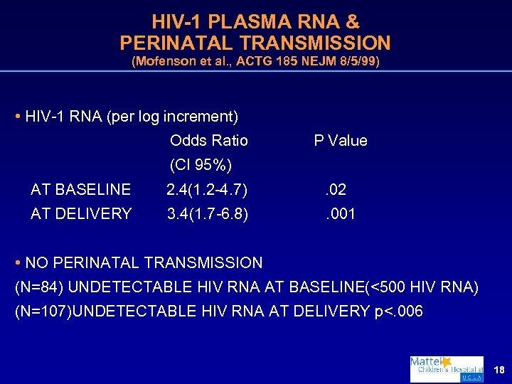 HIV-1 PLASMA RNA & PERINATAL TRANSMISSION (Mofenson et al. , ACTG 185 NEJM 8/5/99)