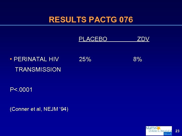 RESULTS PACTG 076 PLACEBO • PERINATAL HIV 25% ZDV 8% TRANSMISSION P<. 0001 (Conner