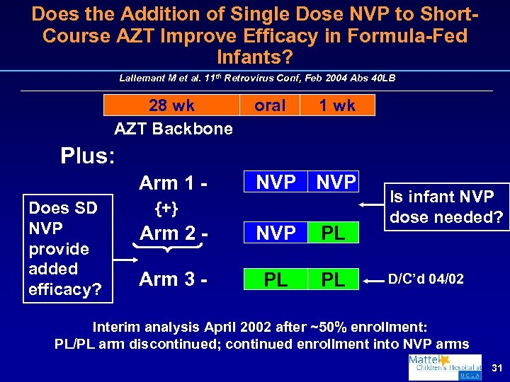 Does the Addition of Single Dose NVP to Short. Course AZT Improve Efficacy in