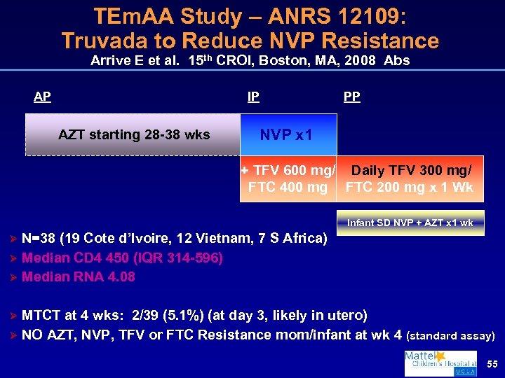 TEm. AA Study – ANRS 12109: Truvada to Reduce NVP Resistance Arrive E et
