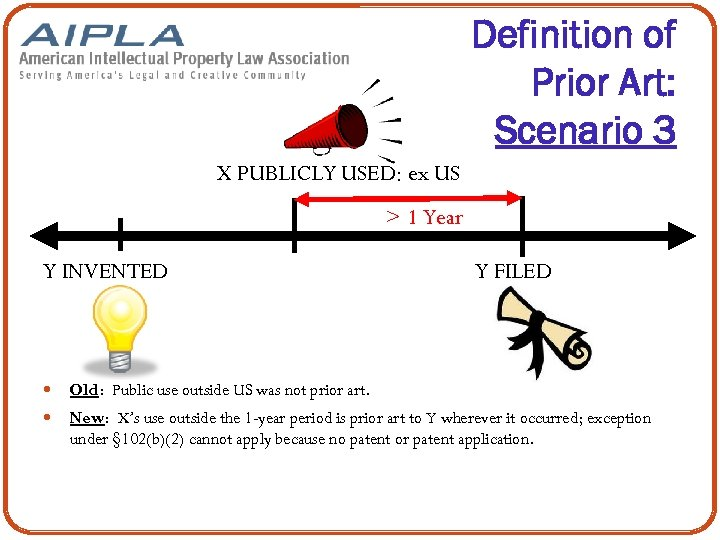 Definition of Prior Art: Scenario 3 X PUBLICLY USED: ex US > 1 Year
