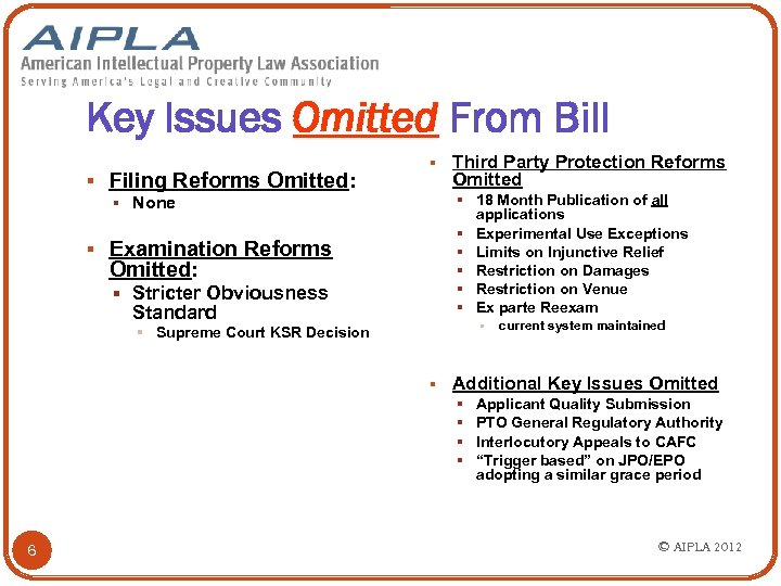 Key Issues Omitted From Bill § Filing Reforms Omitted: § None § Examination Reforms