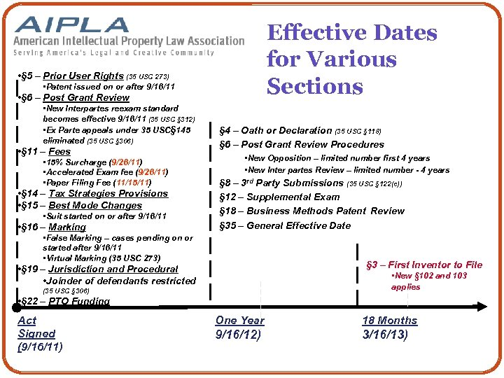 Effective Dates for Various Sections • § 5 – Prior User Rights (35 USC
