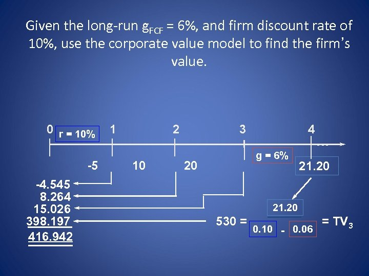 Given the long-run g. FCF = 6%, and firm discount rate of 10%, use