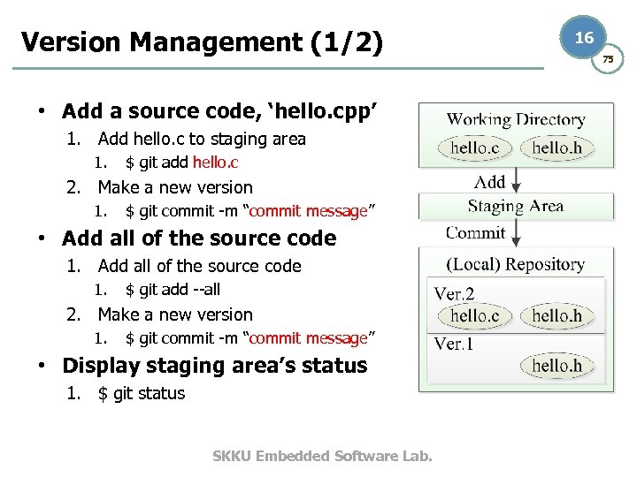 Version Management (1/2) • Add a source code, 'hello. cpp' 1. Add hello. c