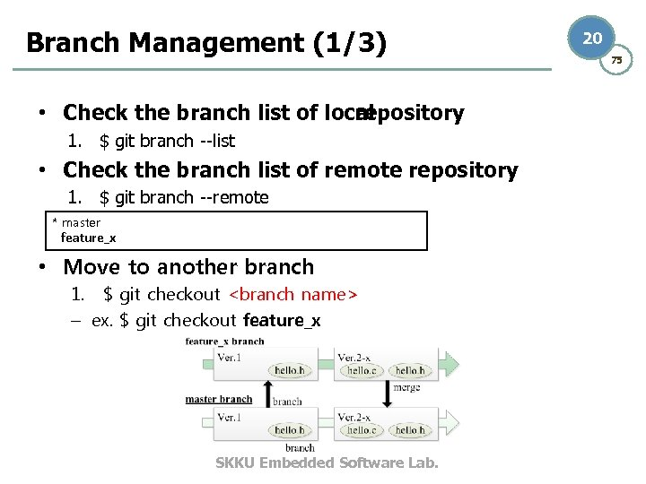 Branch Management (1/3) • Check the branch list of local repository 1. $ git