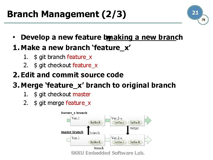 Branch Management (2/3) • Develop a new feature by making a new branch 1.