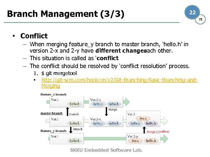 Branch Management (3/3) 22 • Conflict – When merging feature_y branch to master branch,