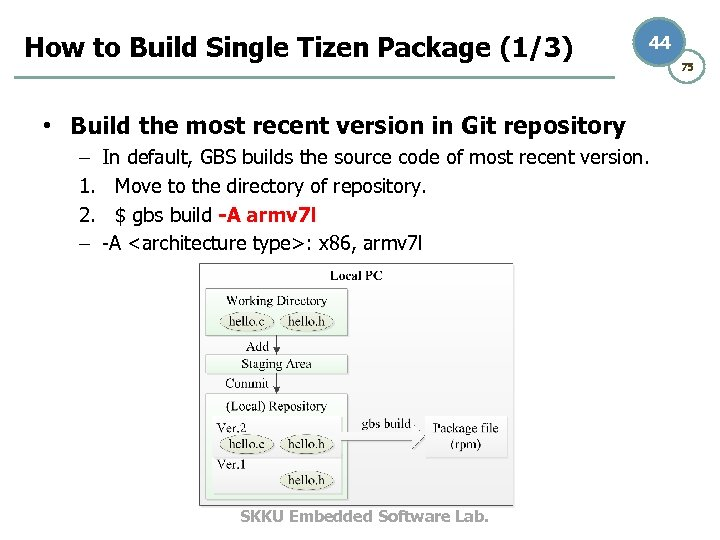 How to Build Single Tizen Package (1/3) 44 • Build the most recent version