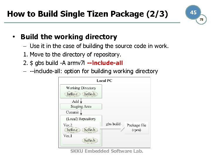 How to Build Single Tizen Package (2/3) • Build the working directory – Use