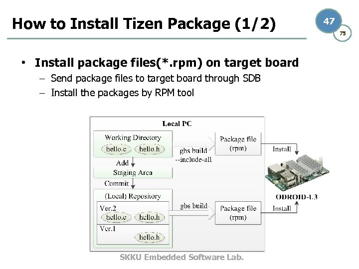 How to Install Tizen Package (1/2) • Install package files(*. rpm) on target board