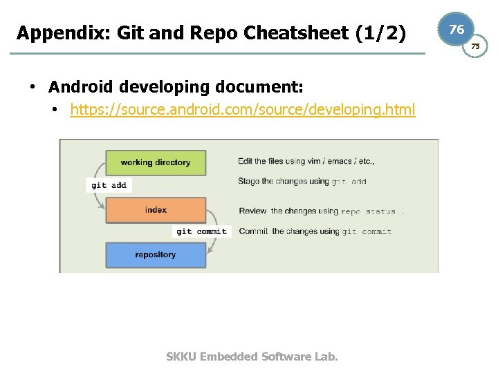 Appendix: Git and Repo Cheatsheet (1/2) • Android developing document: • https: //source. android.