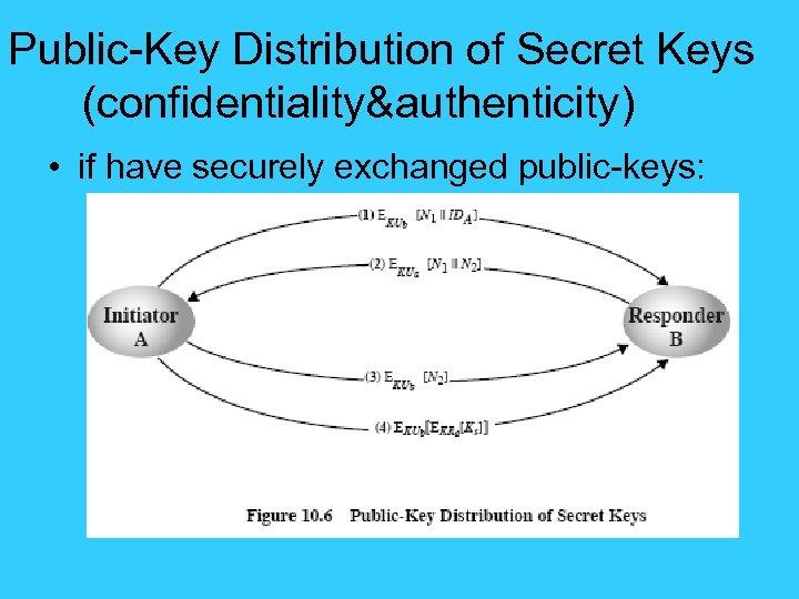 Public-Key Distribution of Secret Keys (confidentiality&authenticity) • if have securely exchanged public-keys:
