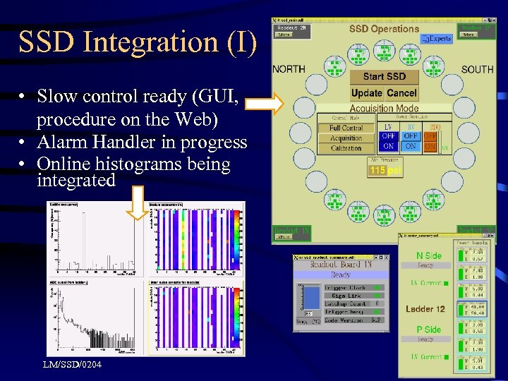 SSD Integration (I) • Slow control ready (GUI, procedure on the Web) • Alarm