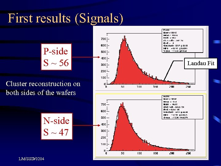 First results (Signals) P-side S ~ 56 Cluster reconstruction on both sides of the