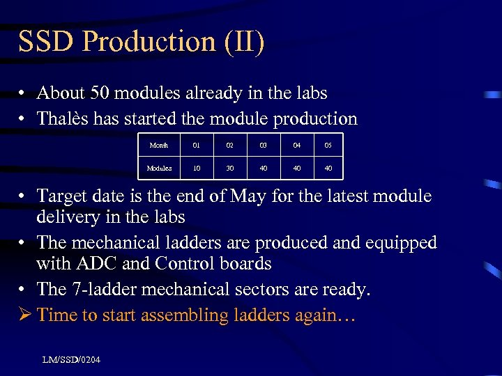 SSD Production (II) • About 50 modules already in the labs • Thalès has
