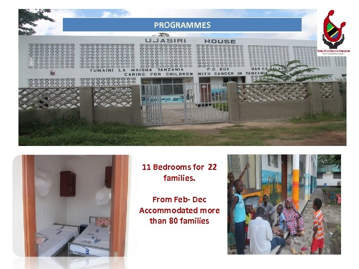 PROGRAMMES 11 Bedrooms for 22 families. From Feb- Dec Accommodated more than 80 families
