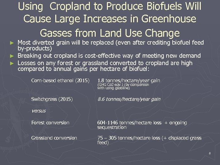 Using Cropland to Produce Biofuels Will Cause Large Increases in Greenhouse Gasses from Land