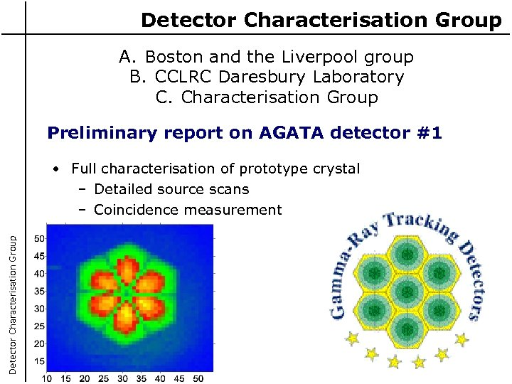 Detector Characterisation Group A. Boston and the Liverpool group B. CCLRC Daresbury Laboratory C.