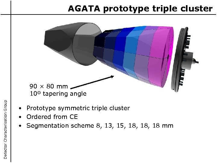 AGATA prototype triple cluster Detector Characterisation Group 90 × 80 mm 10º tapering angle