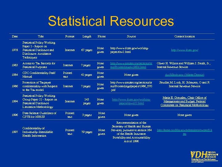 Statistical Resources Date Title Format Length Phone Source Internet 67 pages None given http:
