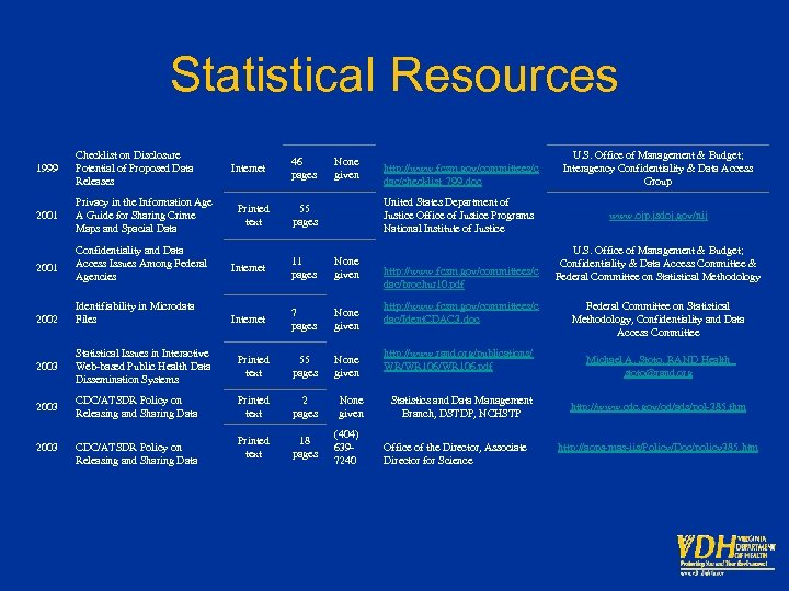 Statistical Resources 1999 Checklist on Disclosure Potential of Proposed Data Releases 2001 Privacy in