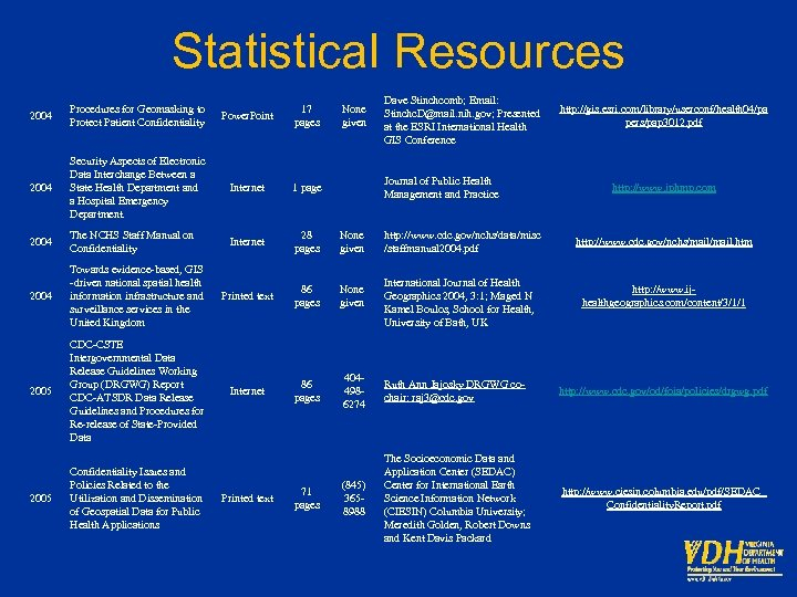 Statistical Resources Procedures for Geomasking to Protect Patient Confidentiality Power. Point 17 pages 2004