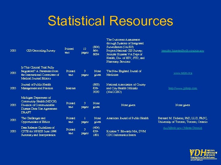 Statistical Resources 2005 GIS/Geocoding Survey 2005 Is This Clinical Trial Fully Registered? A Statement