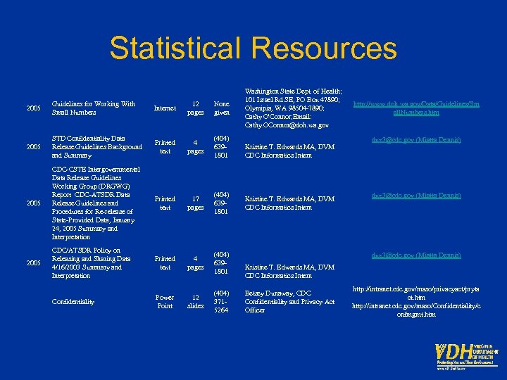 Statistical Resources 2005 Guidelines for Working With Small Numbers Internet 12 pages None given
