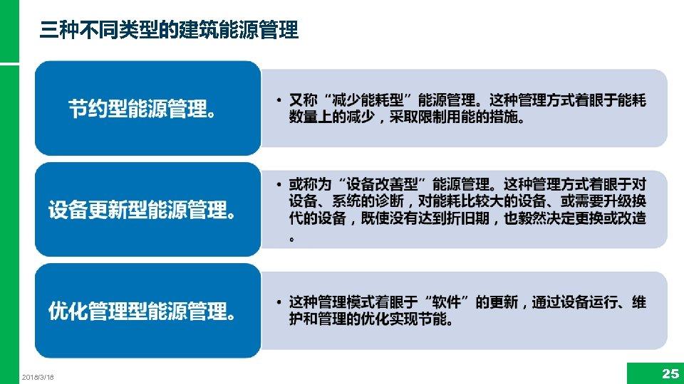 三种不同类型的建筑能源管理 2018/3/18 25
