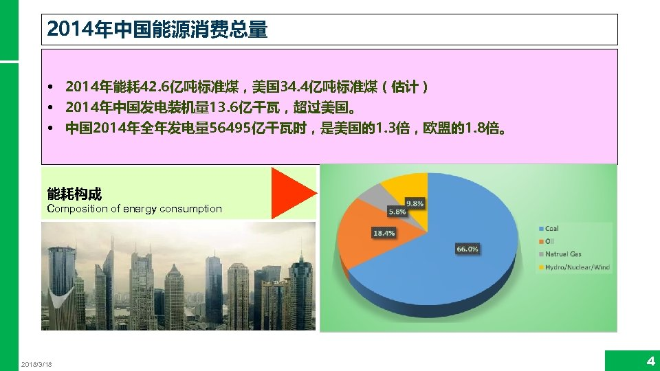 2014年中国能源消费总量 • 2014年能耗 42. 6亿吨标准煤,美国 34. 4亿吨标准煤(估计) • 2014年中国发电装机量 13. 6亿千瓦,超过美国。 • 中国 2014年全年发电量