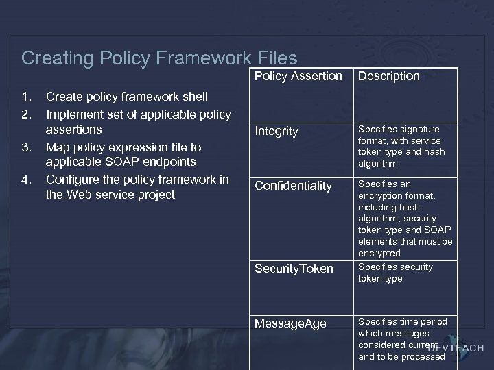 Creating Policy Framework Files Policy Assertion 1. 2. 3. 4. Create policy framework shell