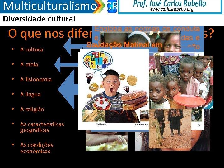 Multiculturalismo Diversidade cultural Engloba as normas de conduta e de pensamento aprendidas e Grupo
