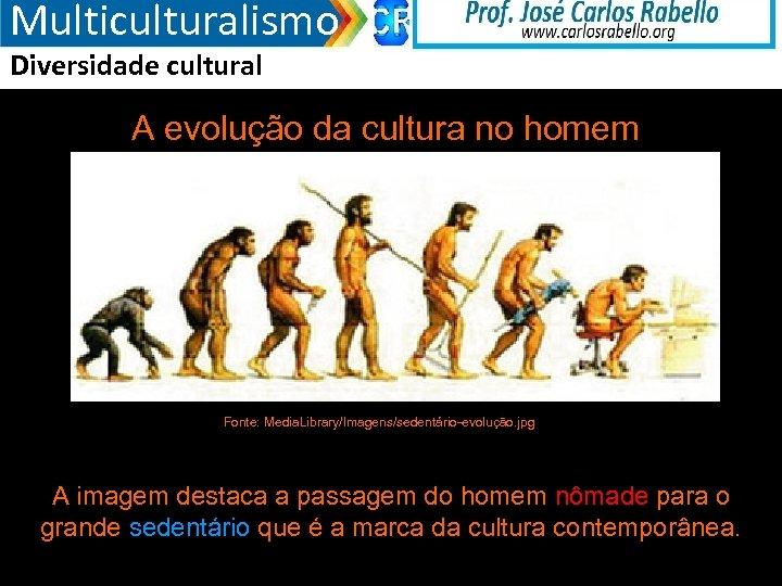 Multiculturalismo Diversidade cultural A evolução da cultura no homem Fonte: Media. Library/Imagens/sedentário-evolução. jpg A