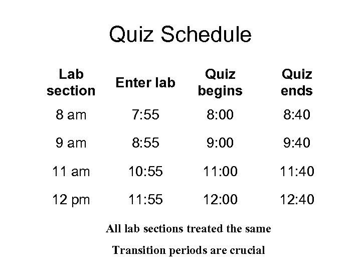 Quiz Schedule Lab section Enter lab Quiz begins Quiz ends 8 am 7: 55